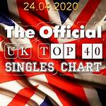 UK Independent Singles and Album Breakers Charts