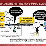 Worst-case scenario (disambiguation)