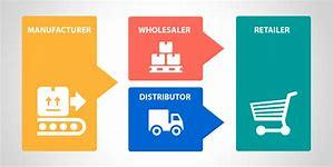 Image result for retail, wholesale, distributors