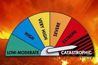 catastrophic bush fire warning 的图像结果