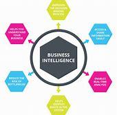 Image result for business intelligence