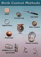 Image result for birth control devices
