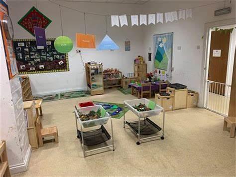 Olive Tree Day Nursery And Preschools | St.Martins Community Centre, Tulse Hill, London SW2 3QB | +44 7956 499702