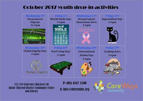 Northern Illawarra Youth Project CareWays | Thirroul Community Centre302-304 Lawrence Hargrave Drive, Thirroul, New South Wales 2515 | +61 2 4267 1424