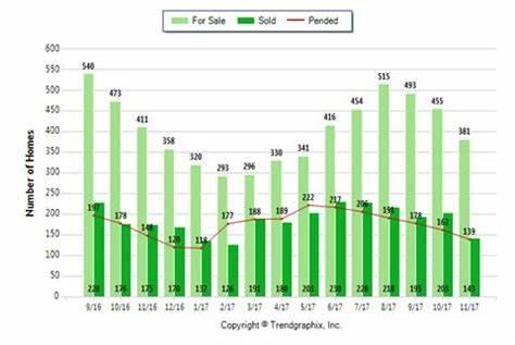 Anacortes Home Search Real Estate by Kristine Stultz Island & Skagit Company | 914 15th St, Anacortes, WA, 98221 | +1 (360) 708-9967