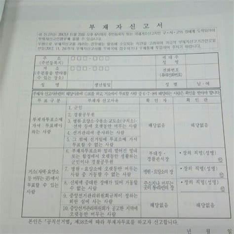 당산1동 주민센터 | 서울특별시 영등포구 당산로 109-2 | +82 2-2670-1452