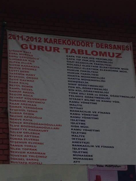 Karekökdört   Osmaniye/Osmaniye   +90 328 814 88 89