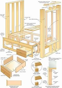 A Guide To Woodworking Plans