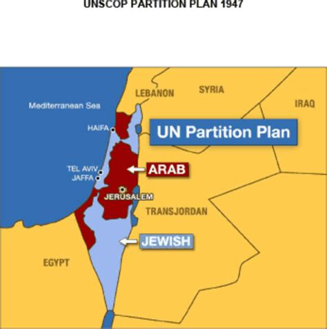 Image result for partition plan