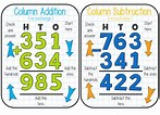 Image result for Written Addition Clipart. Size: 147 x 106. Source: www.tes.com