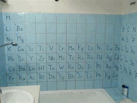 Image result for periodic table on bath tiles
