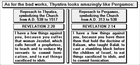Image result for church of thyatira demon jezebel