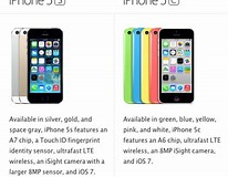 Image result for What are the features of the iPhone 5C?. Size: 206 x 160. Source: macmint.com