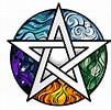 Image result for Pentagram Symbol. Size: 101 x 100. Source: sunshineuni-uk.com