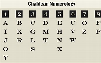 Image result for chaldean numerology. Size: 257 x 160. Source: www.sevenreflections.com