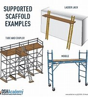 Image result for supported scaffolds. Size: 145 x 160. Source: www.oshatrain.org