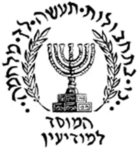 Image result for state of israel GIF