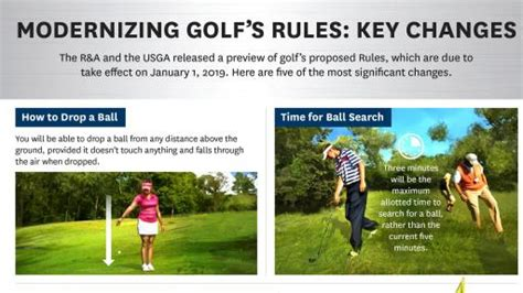 Image result for images of 2019 pga rule changes