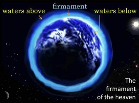 Image result for the firmanent of water in Heaven