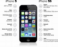 Image result for iPhone 5 Features. Size: 197 x 160. Source: www.cnet.com