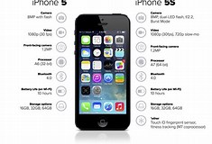 Image result for iphone 5 features. Size: 235 x 160. Source: www.cnet.com