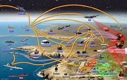 Image result for What is BattleSpace. Size: 255 x 160. Source: www.researchgate.net