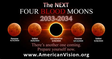 Image result for the Blood Moons