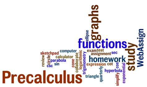 Image result for precalculus images