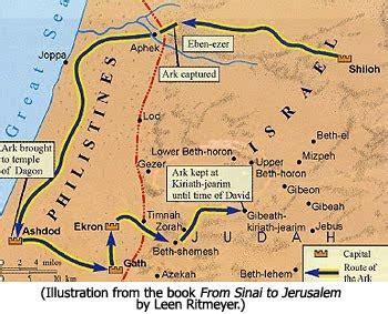 Image result for Territory of Philistines