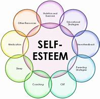Image result for building self esteem
