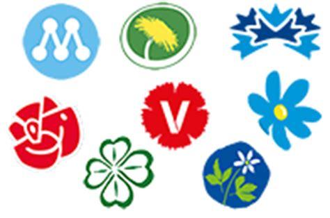 Bildresultat för partisymboler