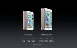 Image result for How much is iPhone 6s?. Size: 255 x 160. Source: www.macworld.com
