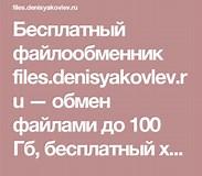 Image result for DenisYakovlev. Size: 183 x 160. Source: www.pinterest.com