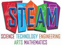 Image result for Clip Art Steam Education