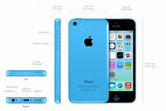 Image result for iphone 5c specs. Size: 239 x 160. Source: www.pcadvisor.co.uk