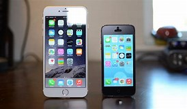 Image result for Are the iPhone 5S and the iPhone 5 the same size?. Size: 274 x 160. Source: keplarllp.com