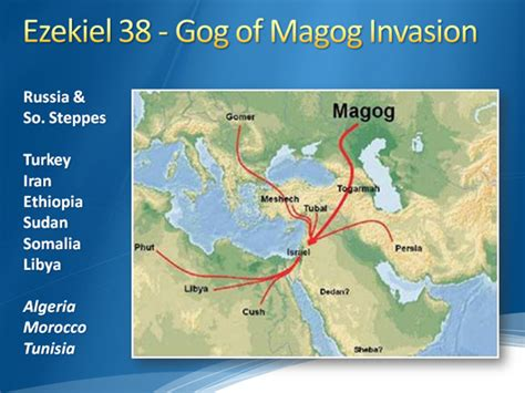 Image result for the invasion of Gog and Magog
