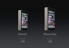 Image result for How much Is an iPhone 6 Plus. Size: 230 x 160. Source: www.extremetech.com