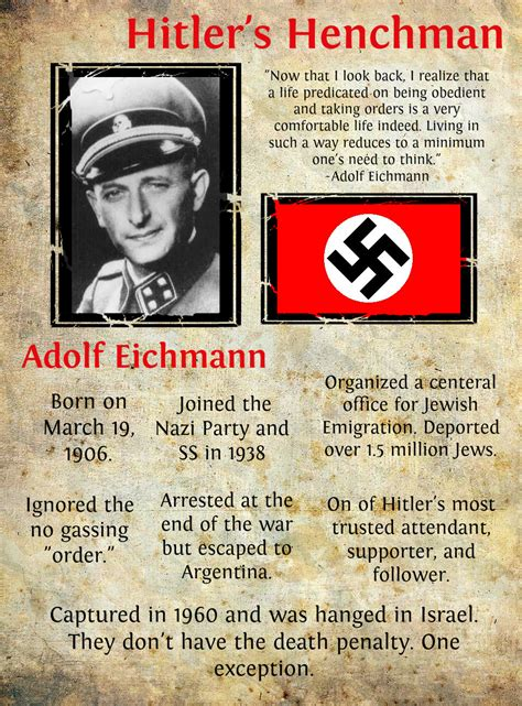 Image result for Adolf Eichmann was hanged