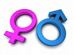 Image result for flickr commons images gender signs