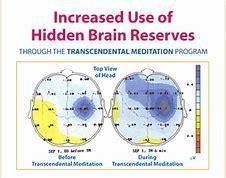 Image result for Transcendental Meditation