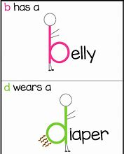 Image result for B and D Posters Belly