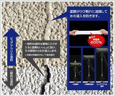 アステックペイントジャパンひび割れ に対する画像結果