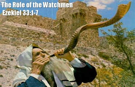 Image result for Role of Watchman