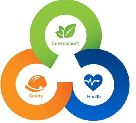 Image result for Environmental health guidance hse icon