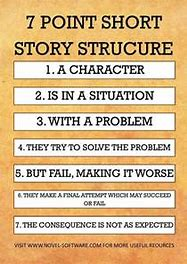 Image result for short story word