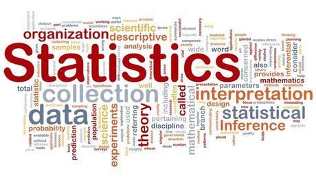Image result for statistics images