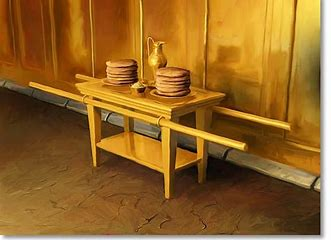 Image result for table of shewbread