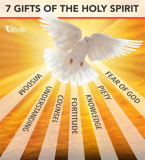 Image result for Gift of the Holy Spirit