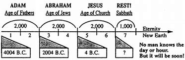 Image result for God's 7000 year plan